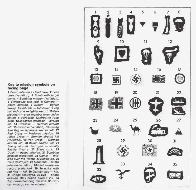 Mission symbols